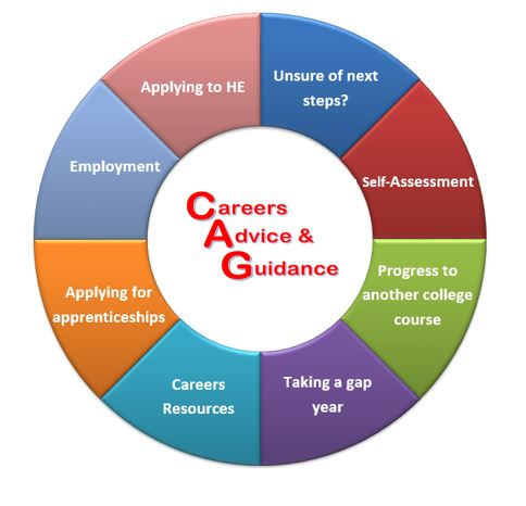 Careers advice and guidance logo