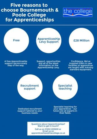 Reasons to choose The Bournemouth & Poole College for your Apprenticeship programme in Dorset